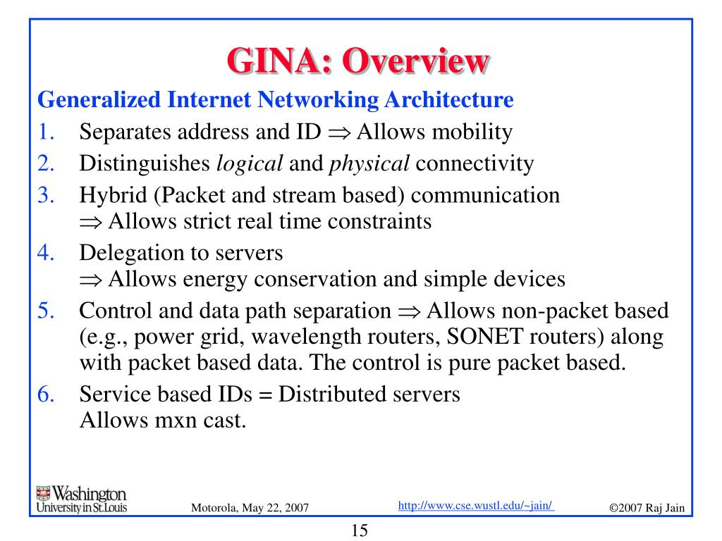 GINA: Overview
