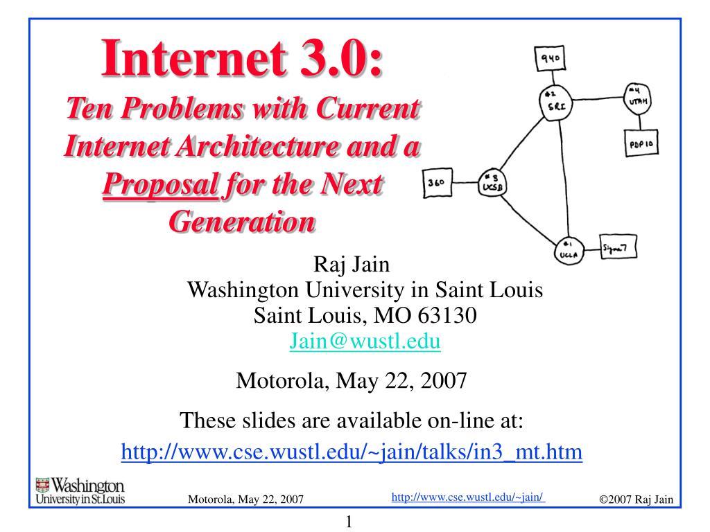 Internet 3.0: