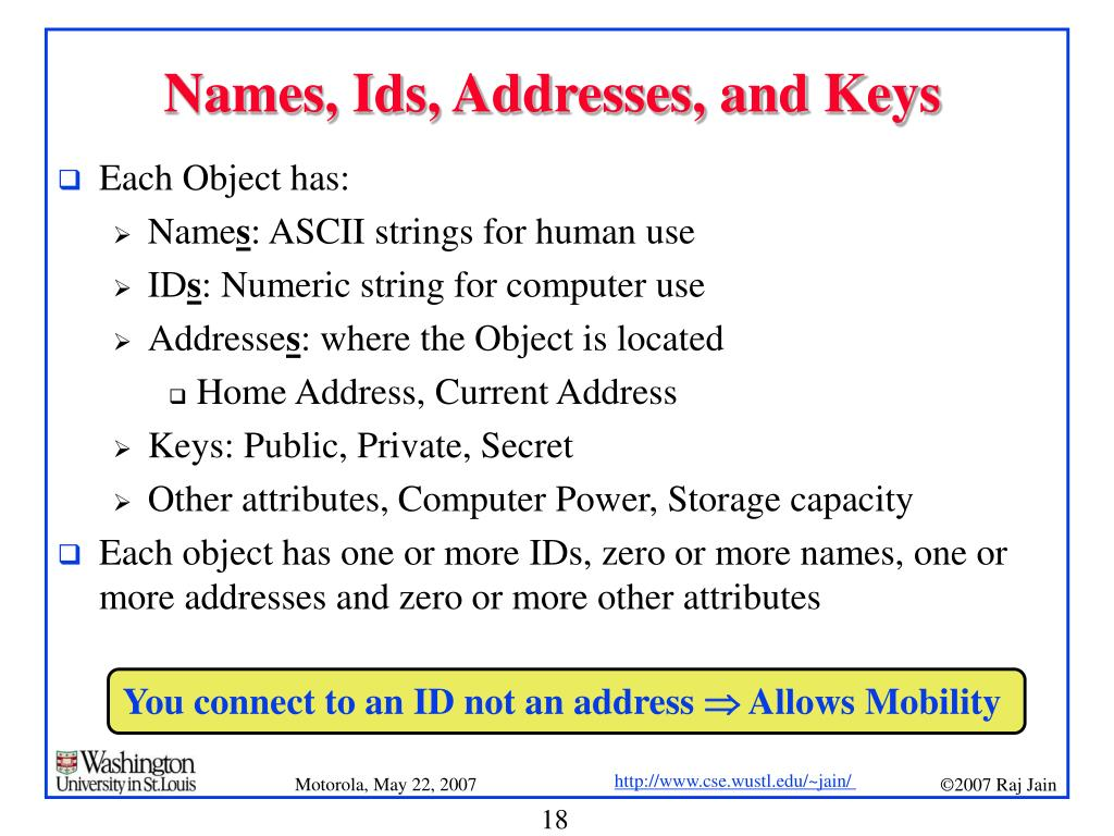 Names, Ids, Addresses, and Keys