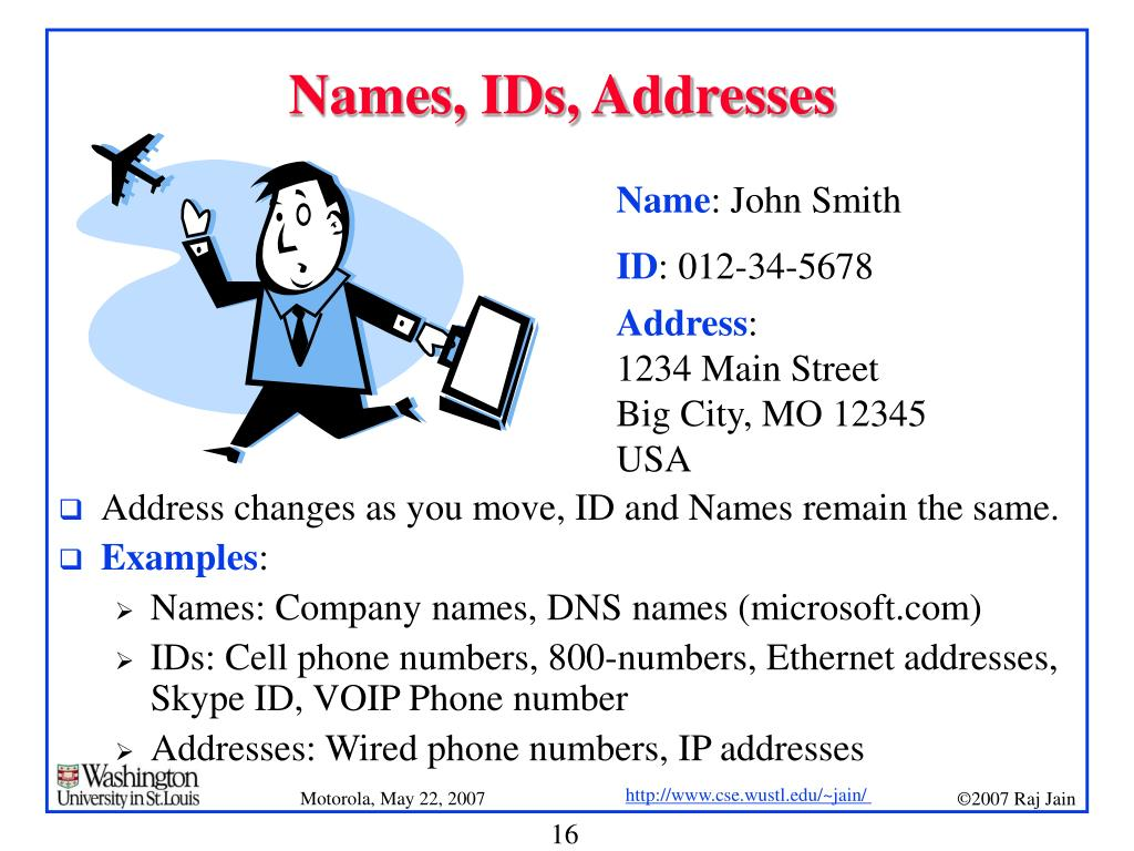 Names, IDs, Addresses