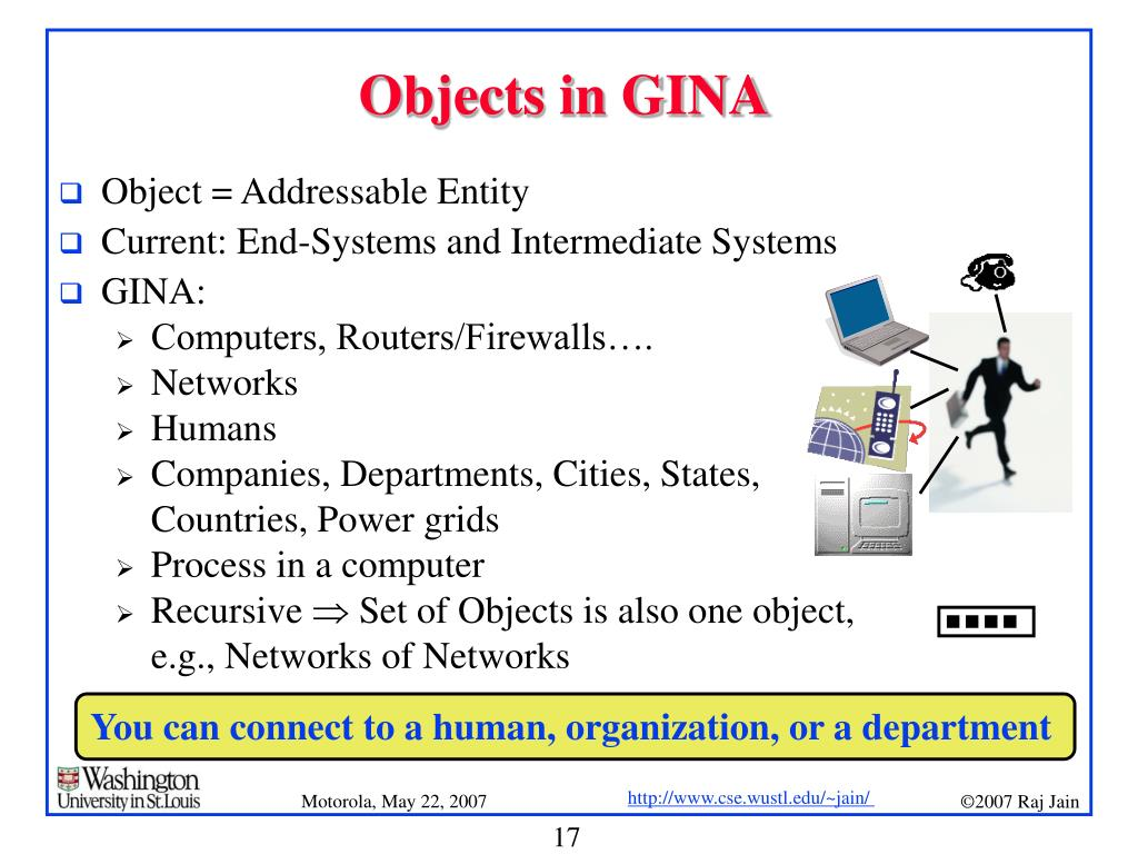 Objects in GINA