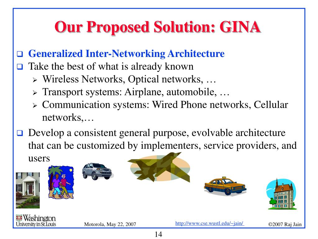 Our Proposed Solution: GINA