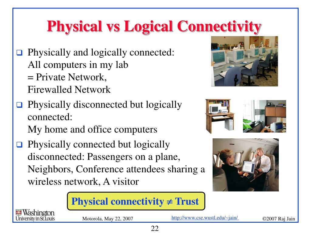Physical vs Logical Connectivity