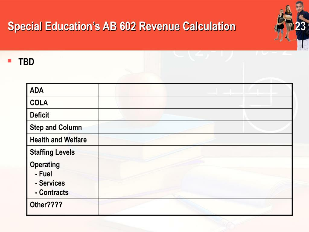 Special Education's AB 602 Revenue Calculation