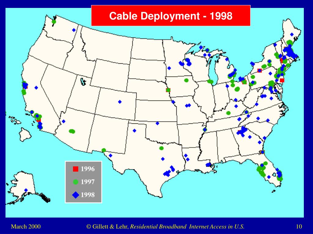 Cable Deployment - 1998