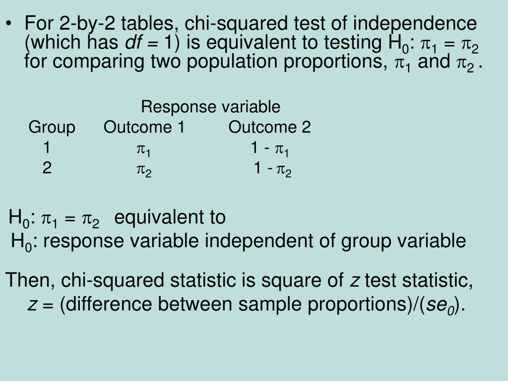 For 2-by-2 tables, chi-squared test of independence (which has