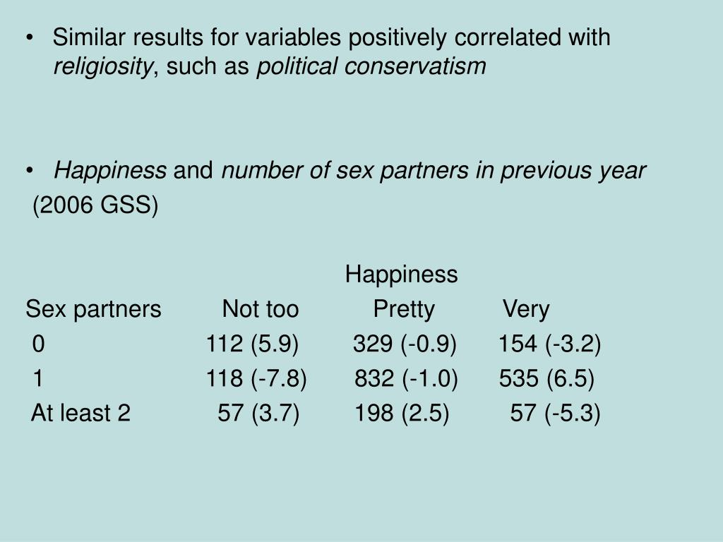 Similar results for variables positively correlated with