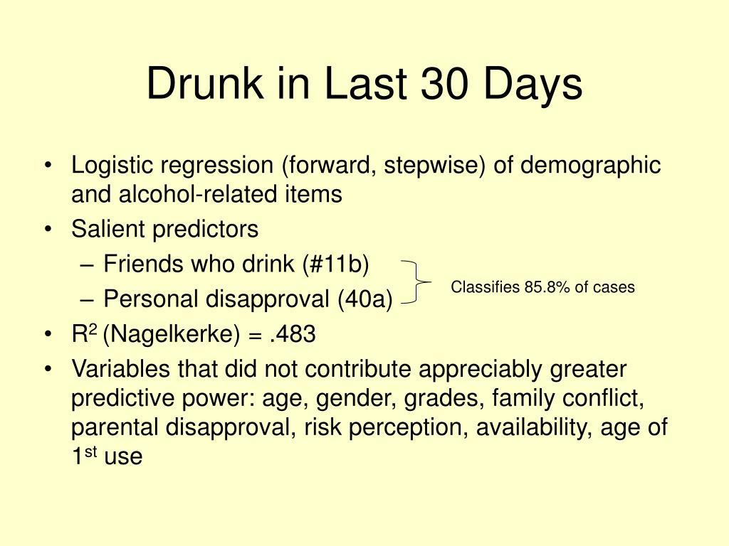 Drunk in Last 30 Days