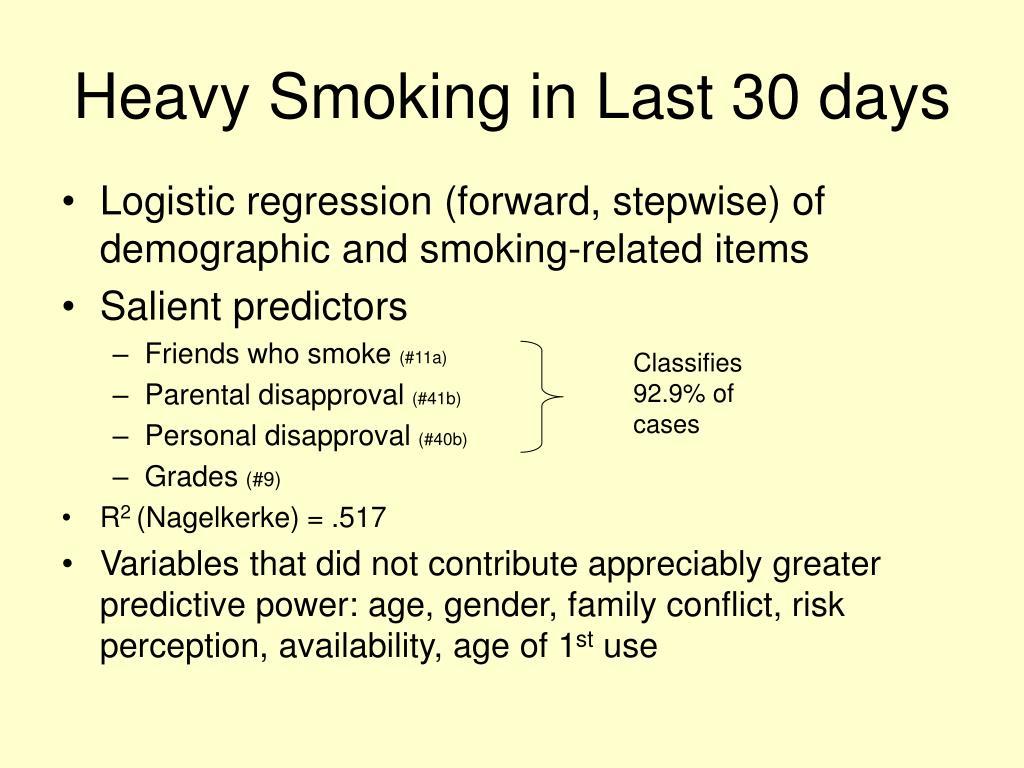 Heavy Smoking in Last 30 days
