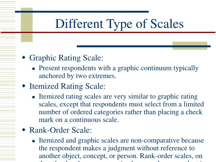 Different Type of Scales