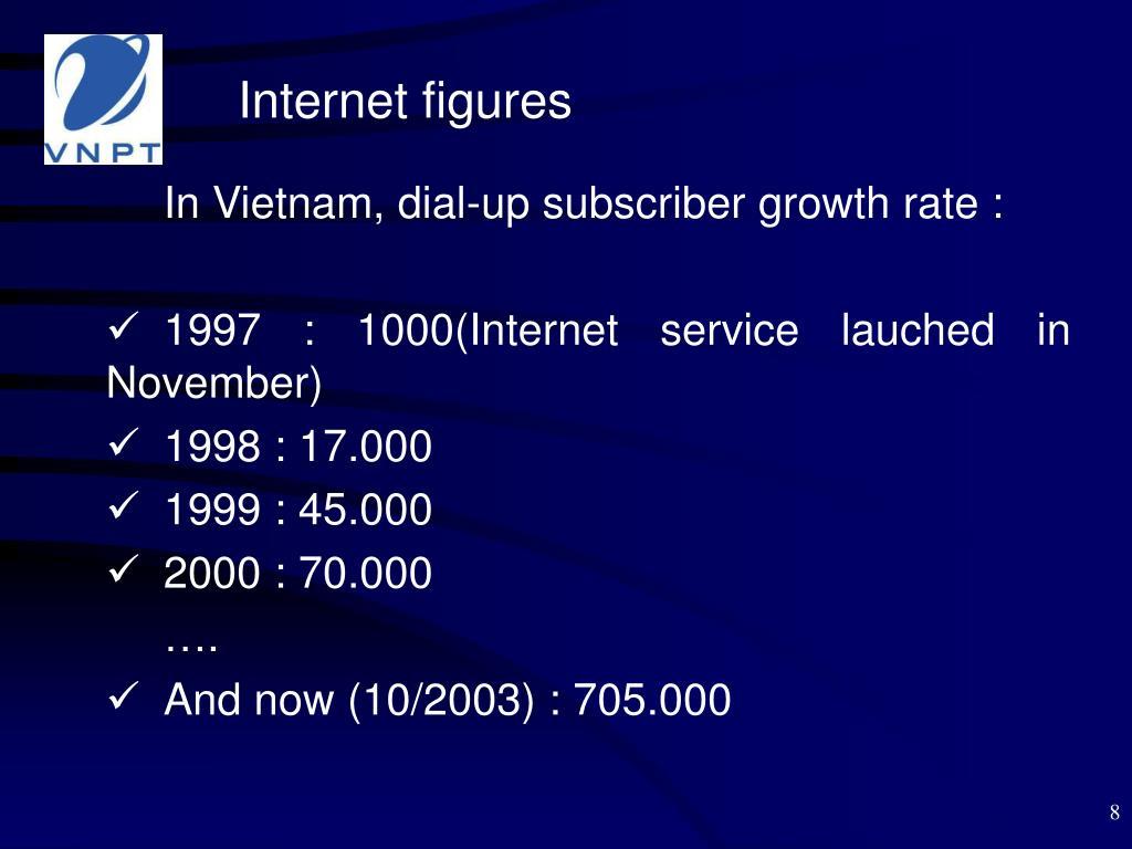 Internet figures
