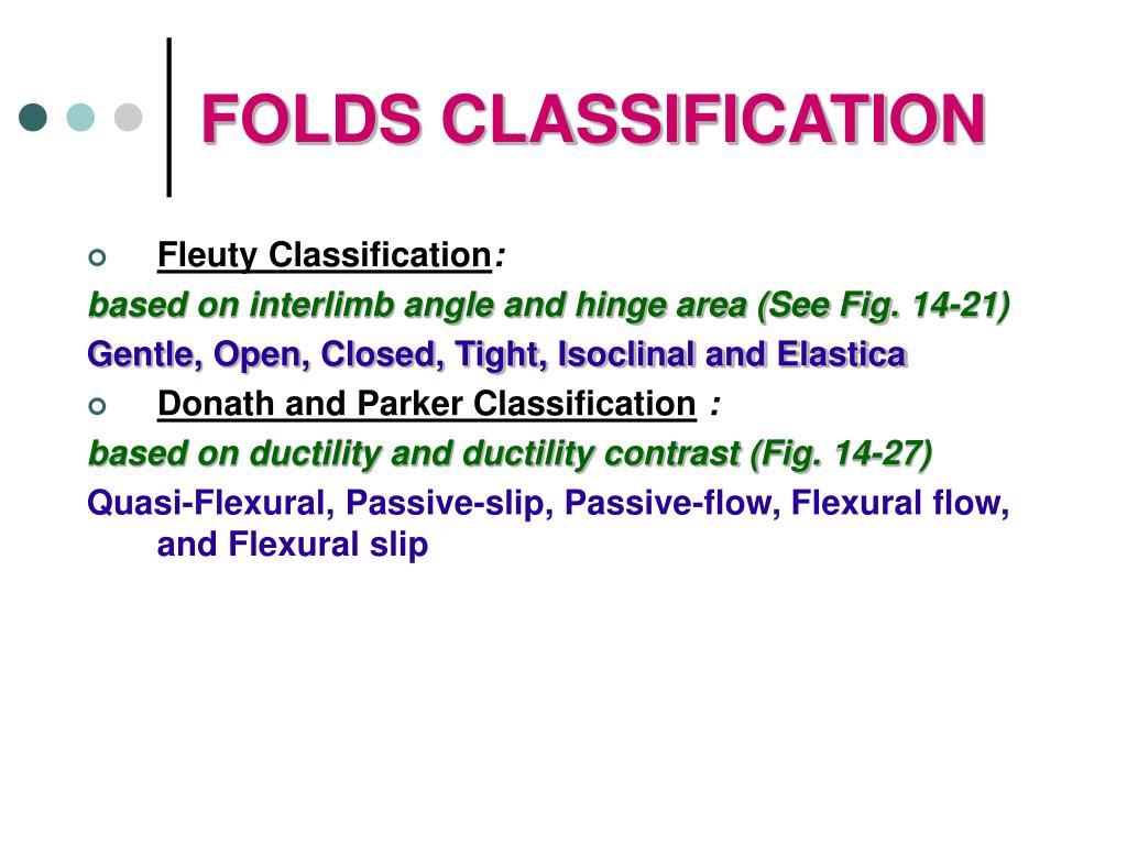 FOLDS CLASSIFICATION