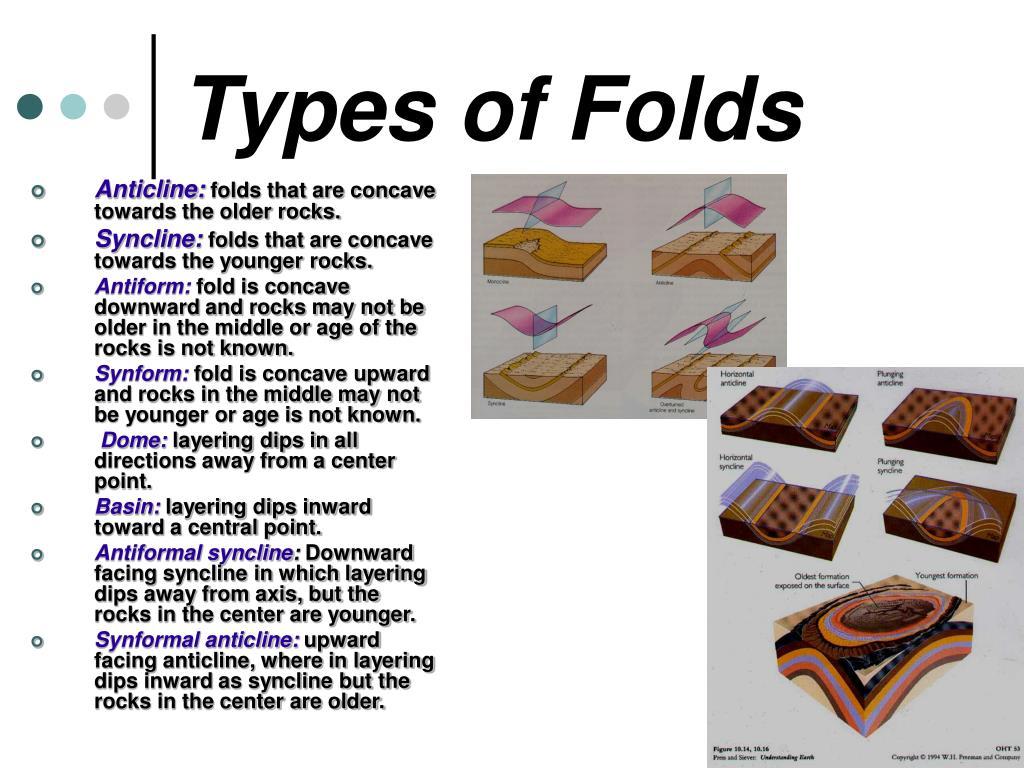 Types of Folds