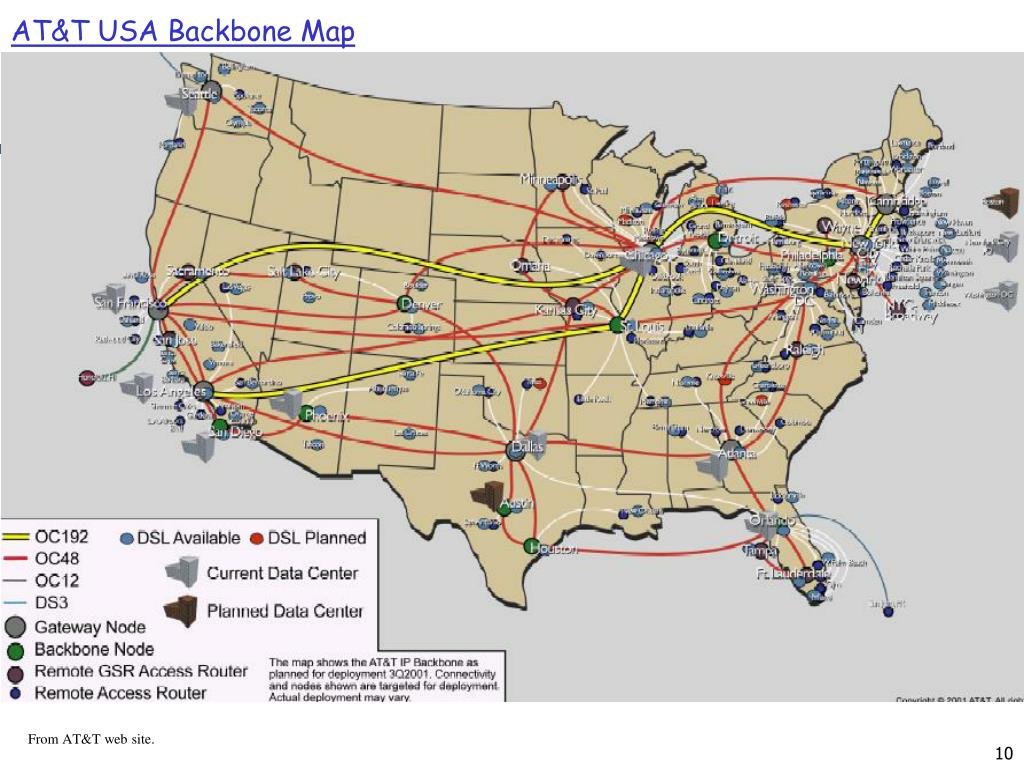 AT&T USA Backbone Map