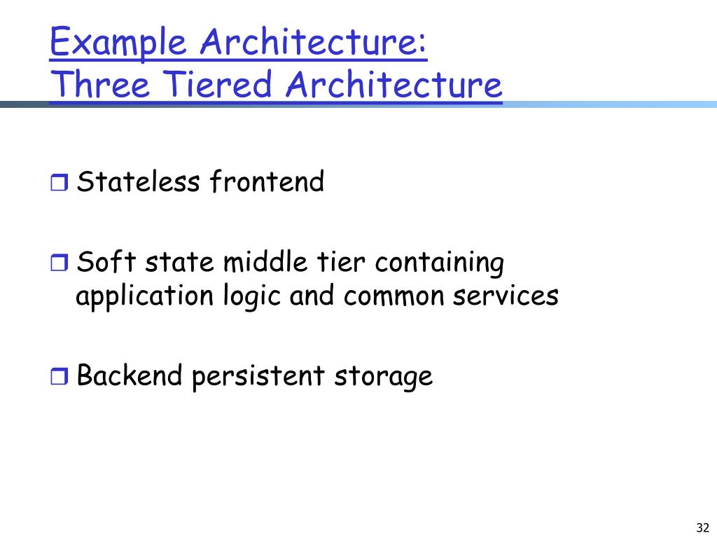 Example Architecture: