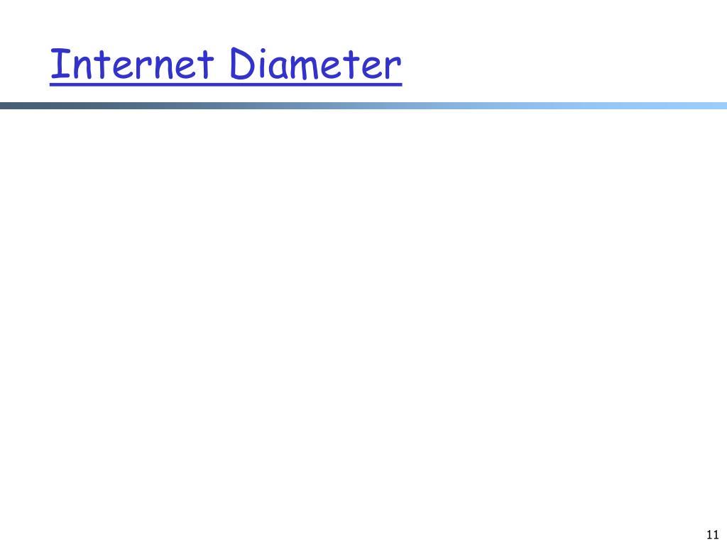 Internet Diameter