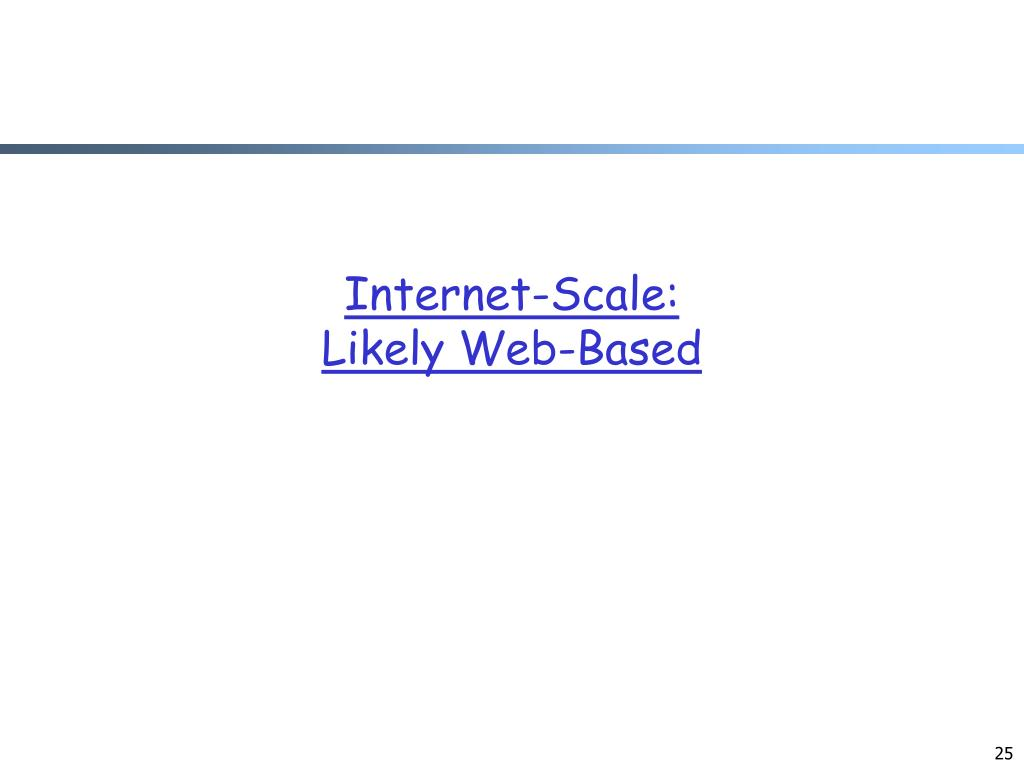 Internet-Scale:
