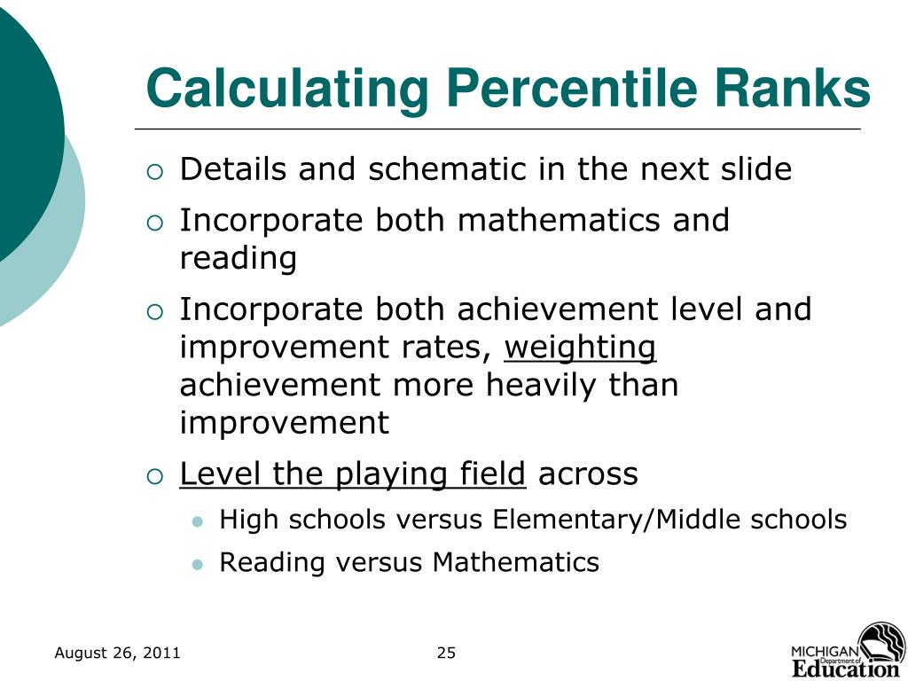 Calculating Percentile Ranks