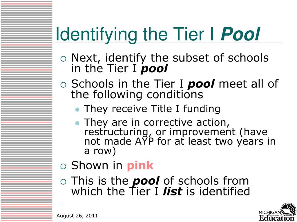 Identifying the Tier I