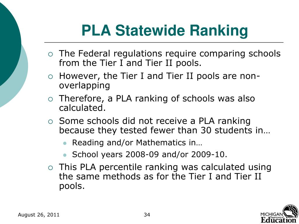 PLA Statewide Ranking