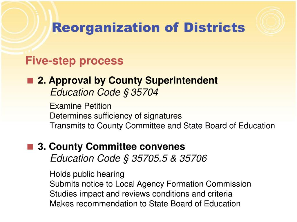 Reorganization of Districts