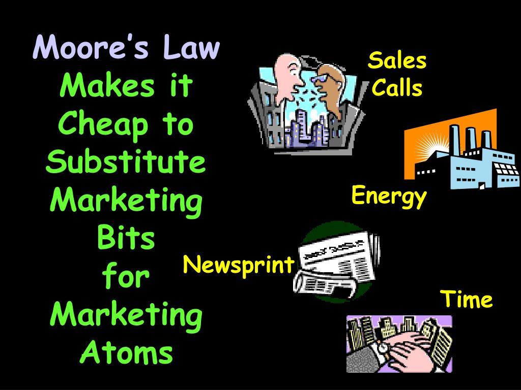 Sales Calls