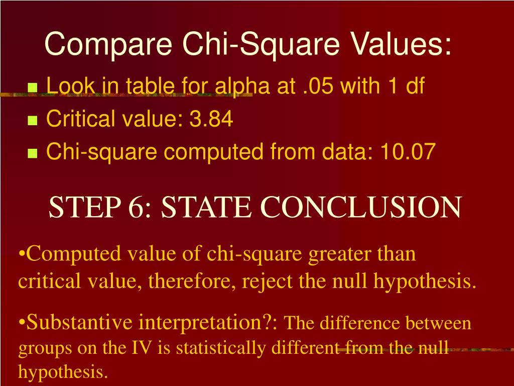 Compare Chi-Square Values:
