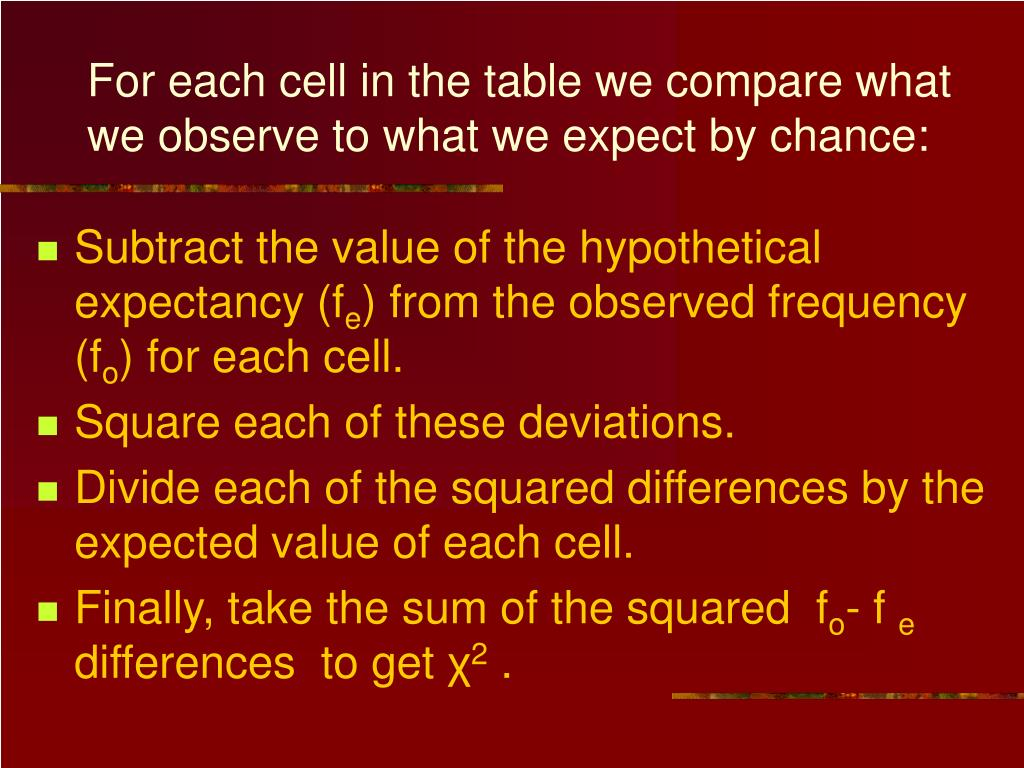 For each cell in the table we compare what we observe to what we expect by chance: