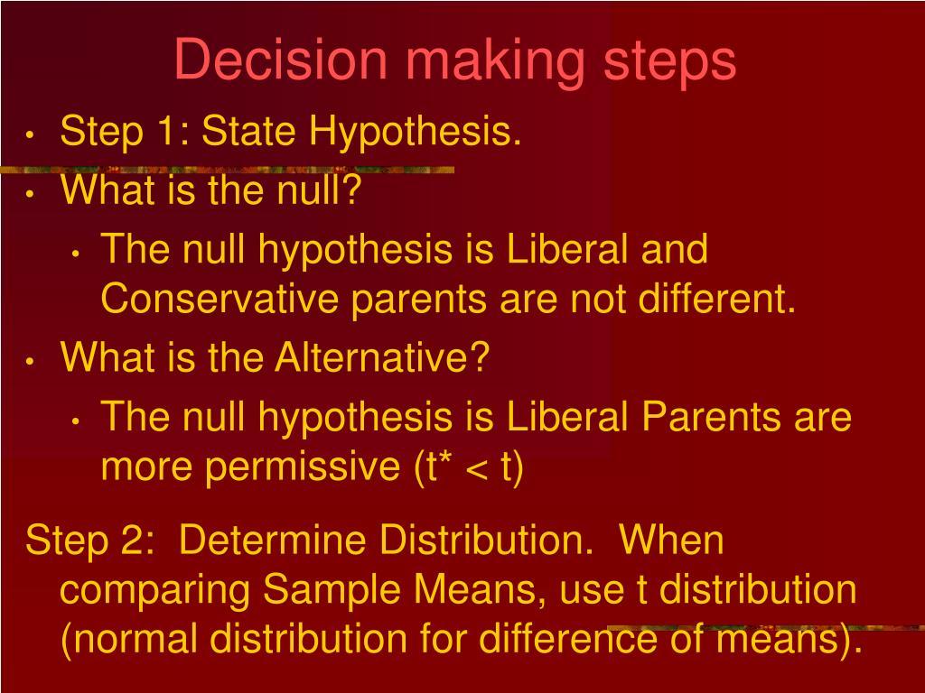 Decision making steps
