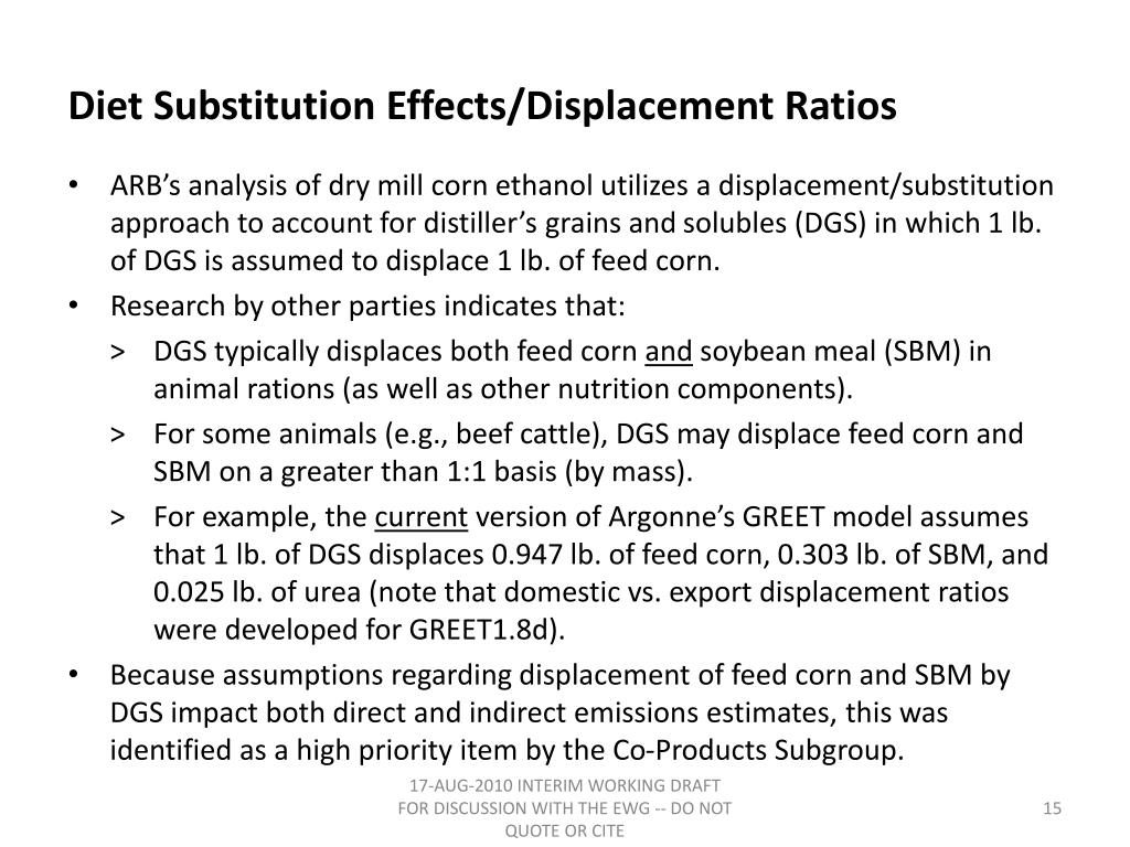 Diet Substitution Effects/Displacement Ratios