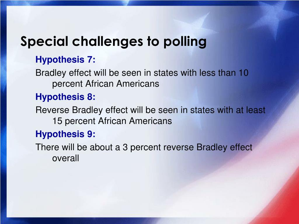 Special challenges to polling