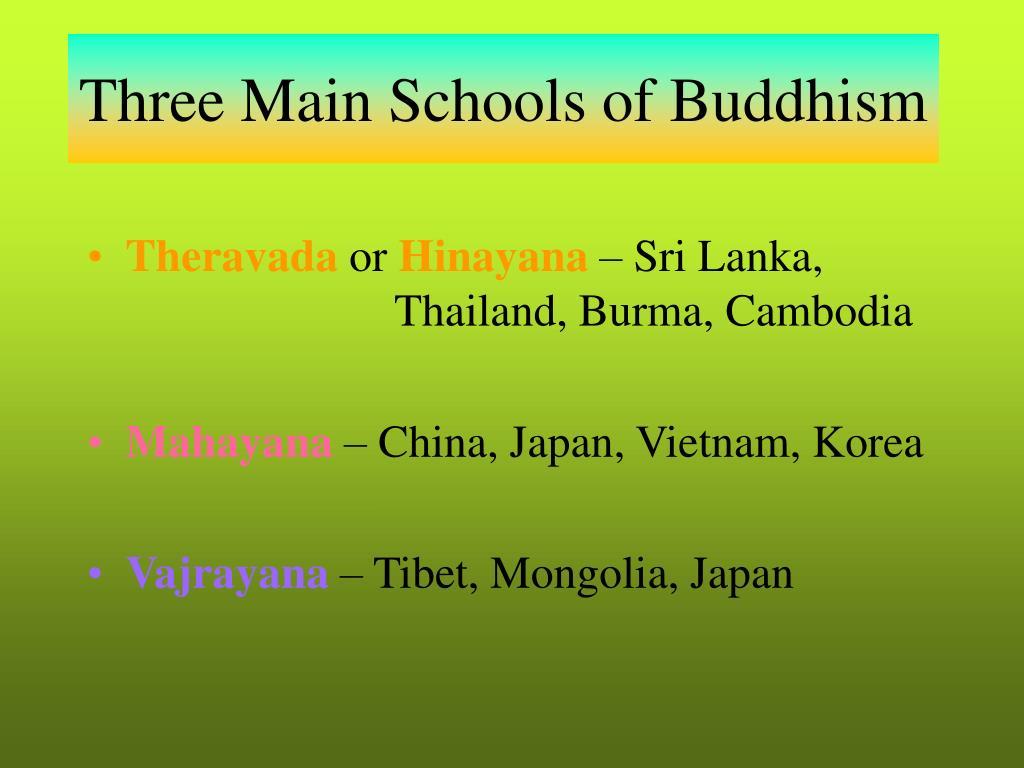Three Main Schools of Buddhism