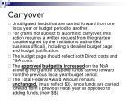 carryover
