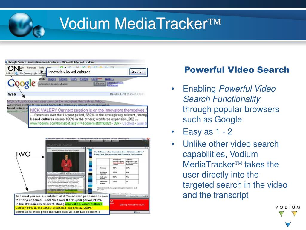 Vodium MediaTracker