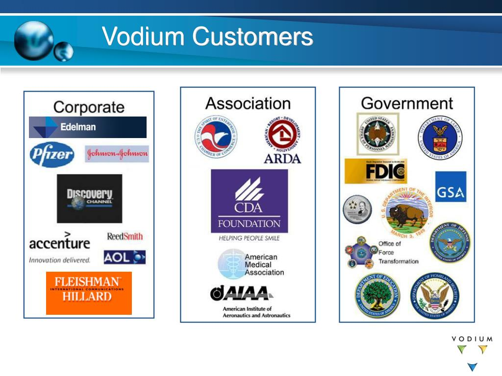 Vodium Customers
