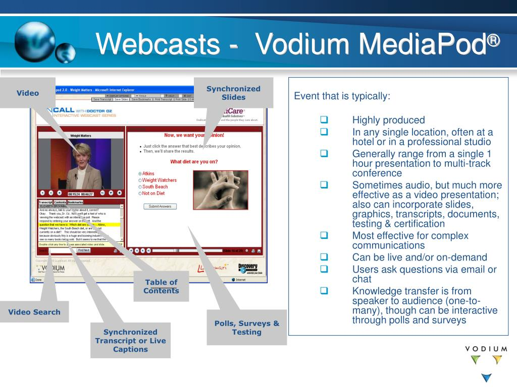 Webcasts -  Vodium MediaPod