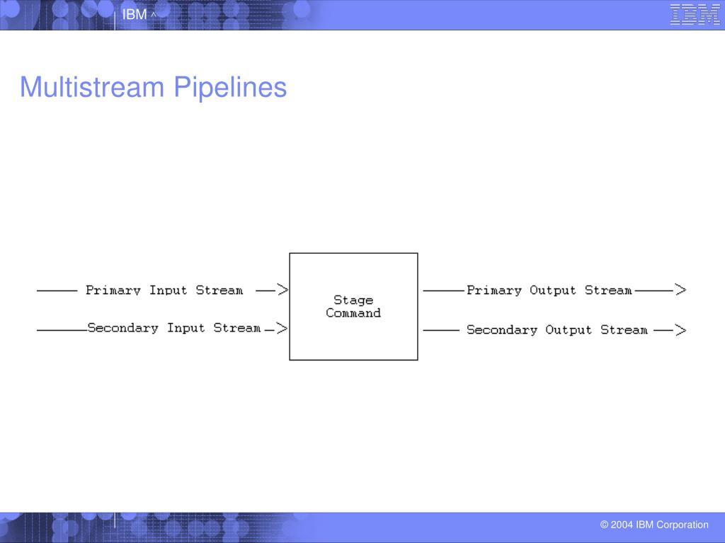 Multistream Pipelines