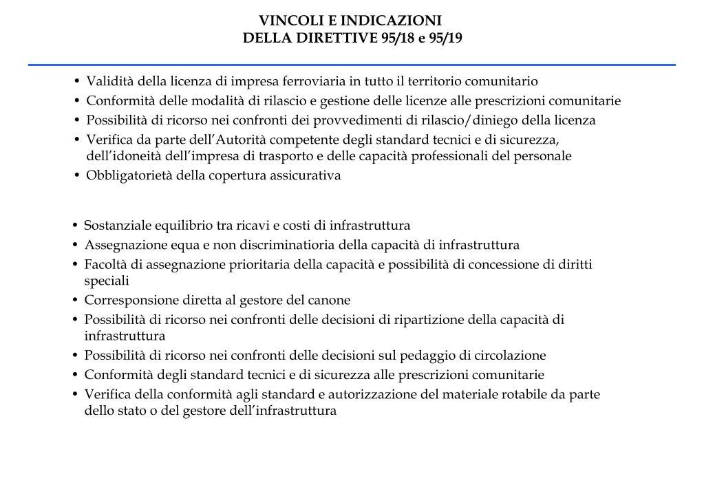 VINCOLI E INDICAZIONI
