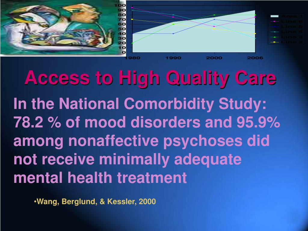 Access to High Quality Care