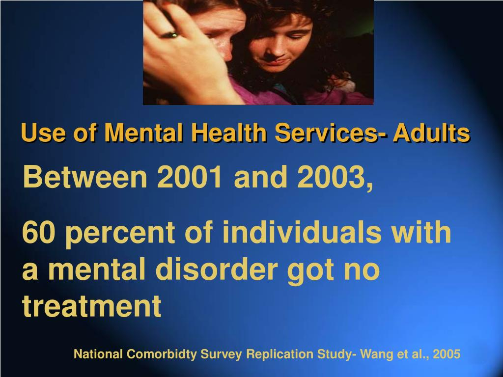 Use of Mental Health Services- Adults