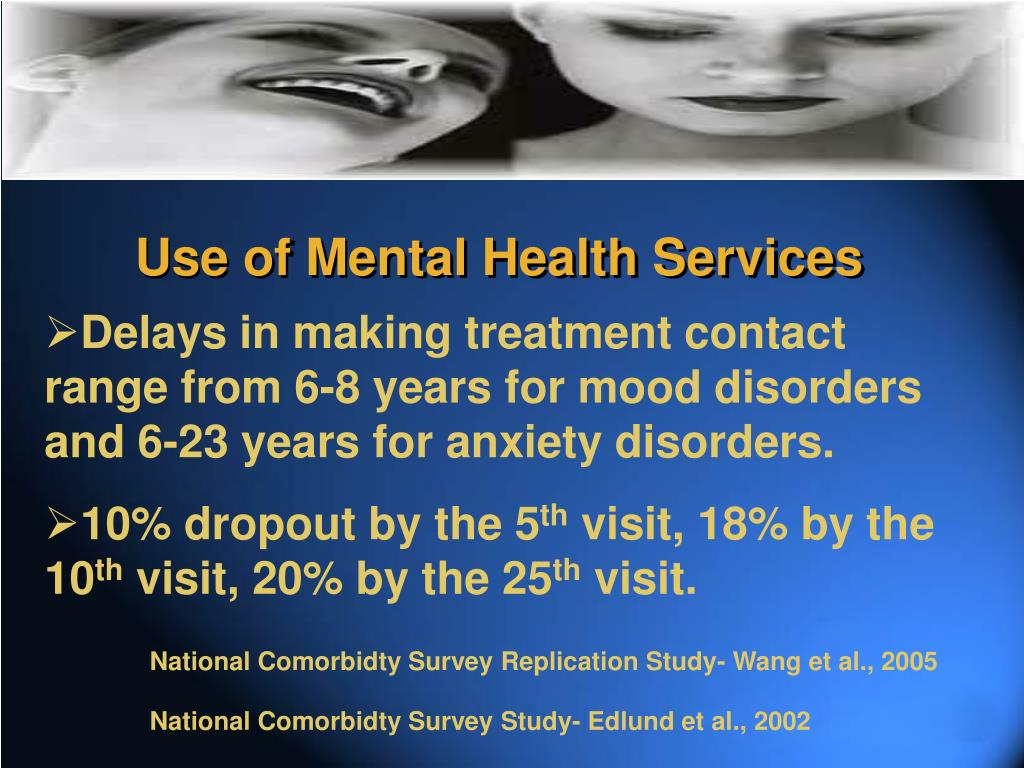 Use of Mental Health Services