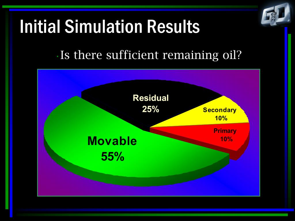 Initial Simulation Results