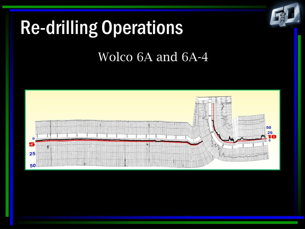 Re-drilling Operations