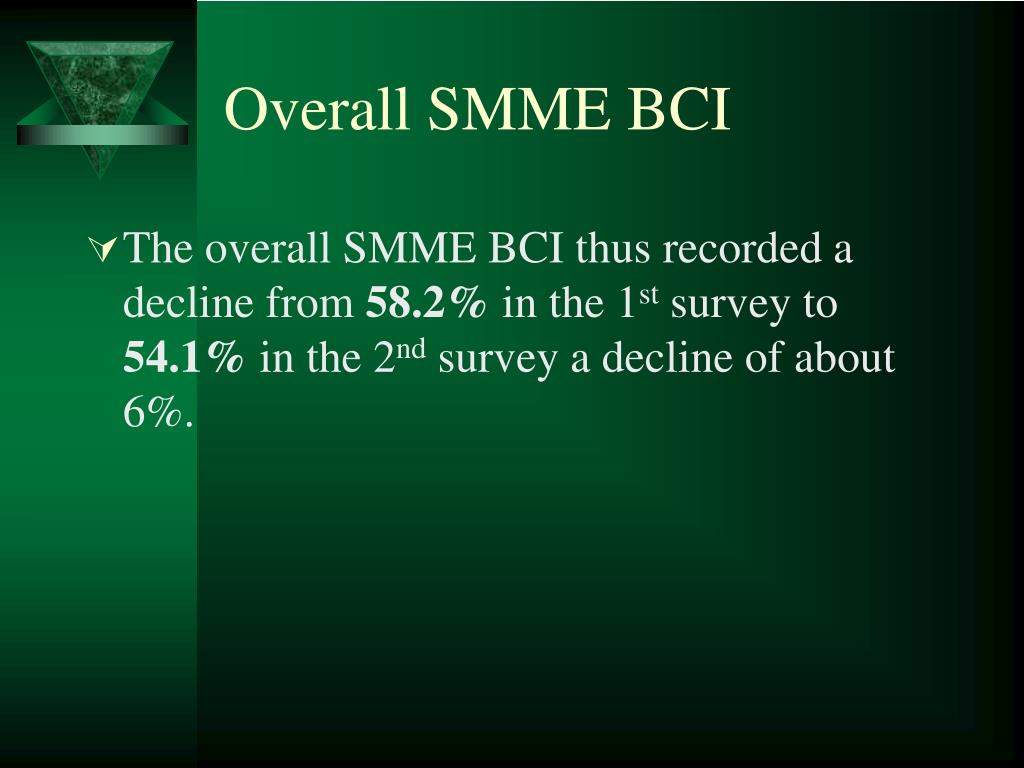 Overall SMME BCI