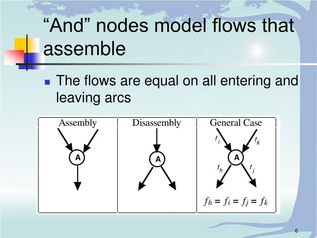 """And"" nodes model flows that assemble"