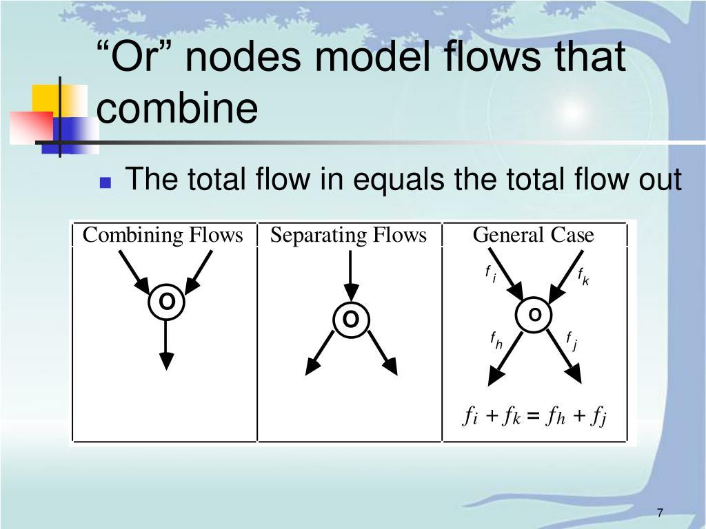 """Or"" nodes model flows that combine"