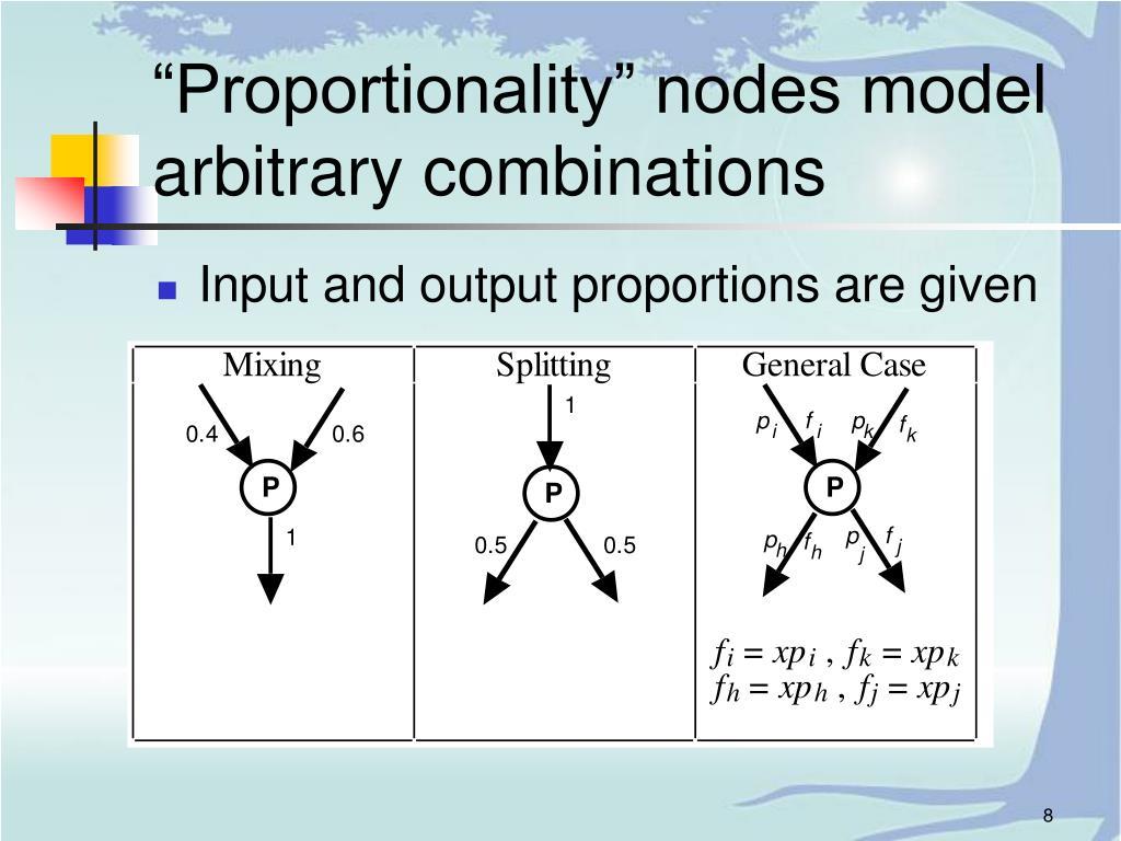 """Proportionality"" nodes model arbitrary combinations"