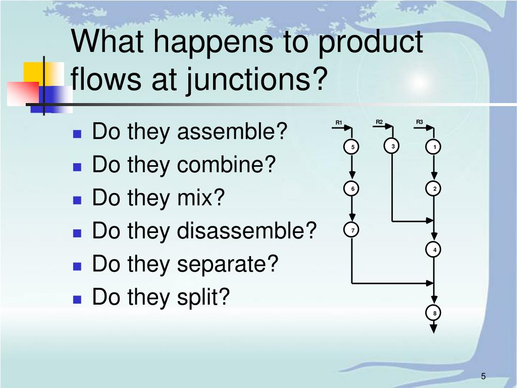 What happens to product flows at junctions?