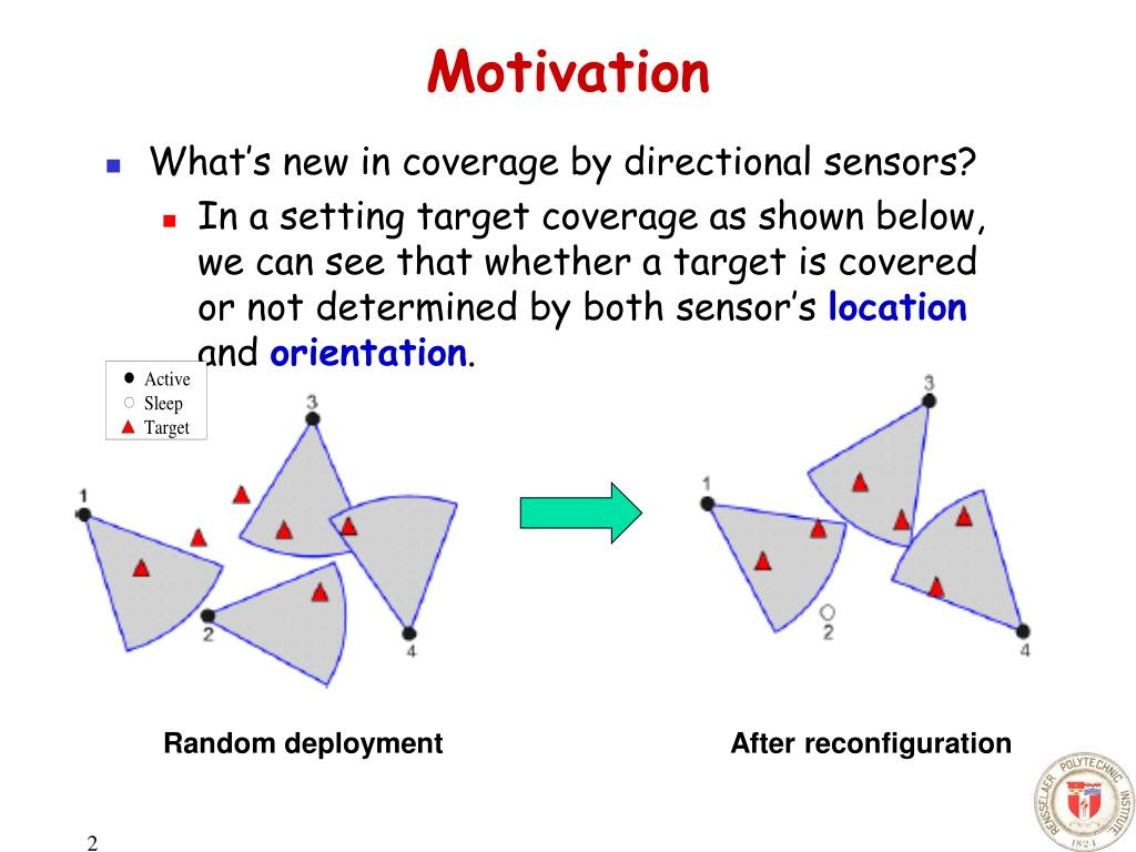 What's new in coverage by directional sensors?