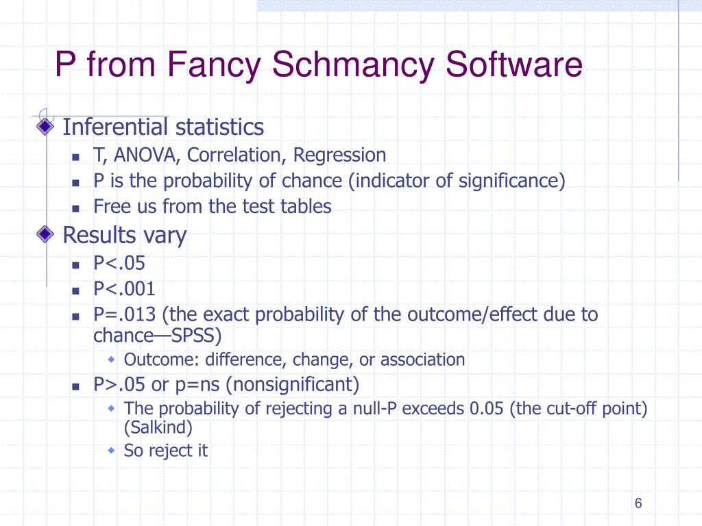 P from Fancy Schmancy Software